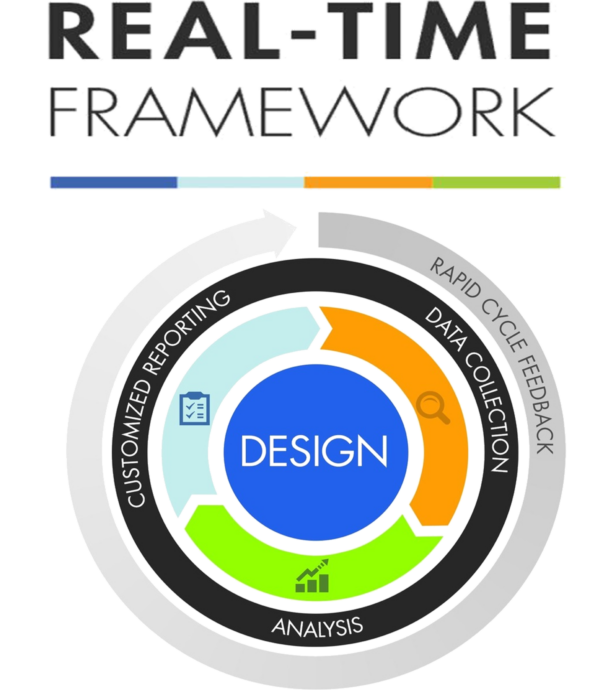 real time framework logo with heading